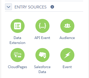 Journey Builder Entry Sources